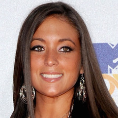 Sammi Giancola Wiki, Married or Boyfriend, Dating and Net Worth